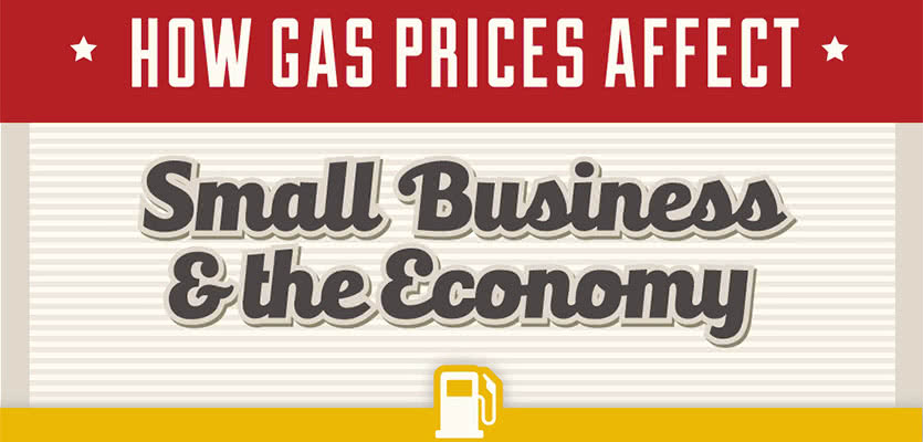 Businesses Are Affected by Volatile Gas Prices