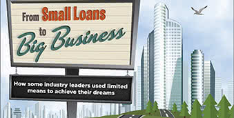 Small Loans To Big Business Infographic