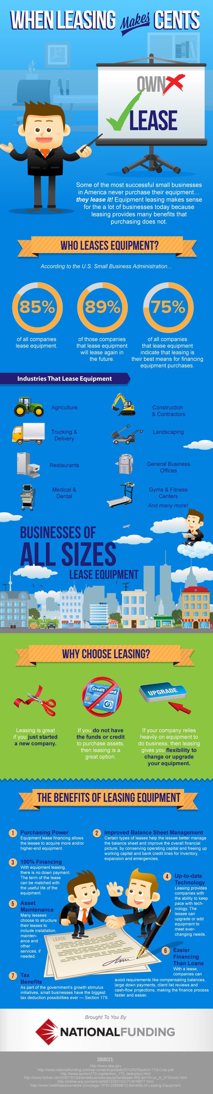 When leasing business equipment makes sense