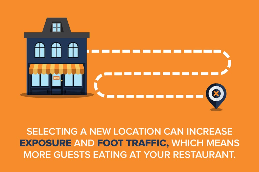 What to Think About When Choosing a Restaurant Location