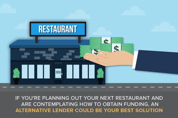 Qualify for a restaurant business loan