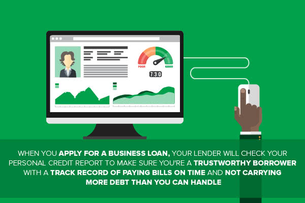 Entrepreneur Business Loans
