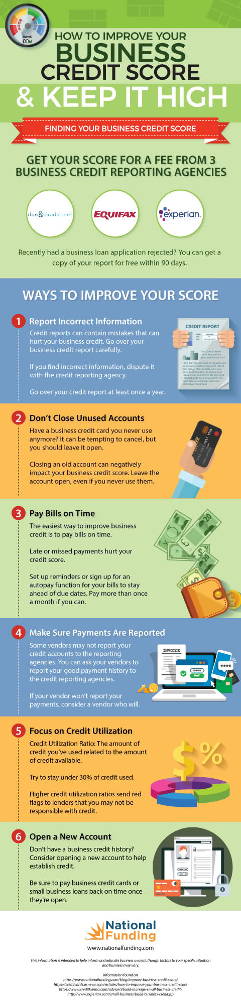 improve your business credit score infographic